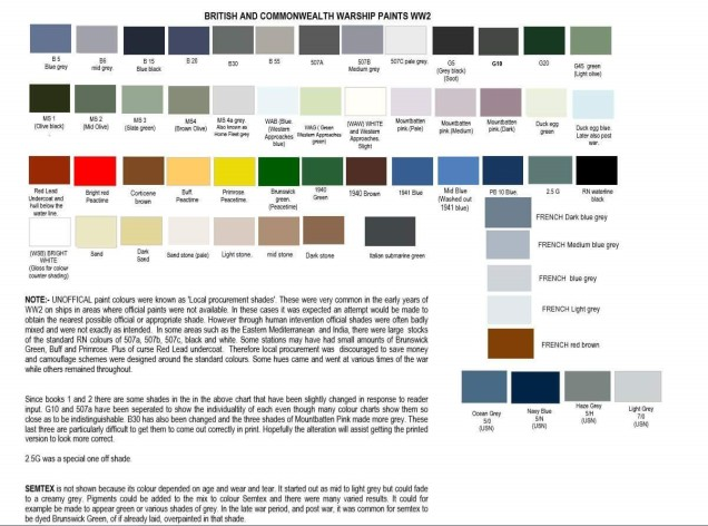 ww1 ship colour chart