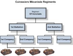 Cuirassiers_Mecanisee_org
