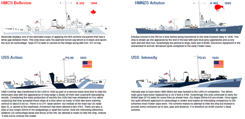 Paint Schemes of British and Commonwealth Warships of WW2 -- Review (2/2)