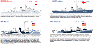 Four modified Flower-class corvettes from three navies